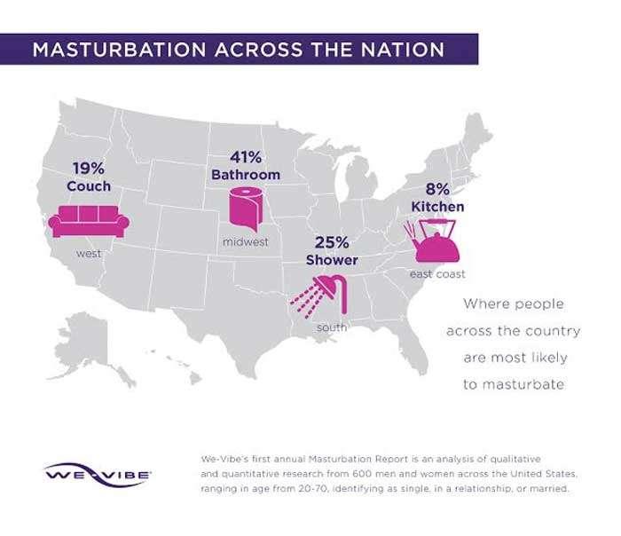 Statistica-masturbazione-USA